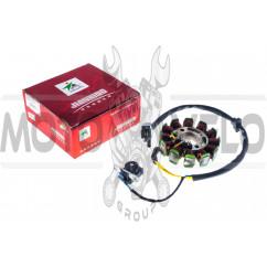 Статор генератора 4T GY6 125/150 (12 катушек) JIANXING