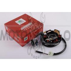 Статор генератора Honda LEAD 90 (5+1 катушек) JIANXING