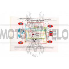 Схема электрооборудования КАРПАТЫ, ВЕРХОВИНА-7 EVO