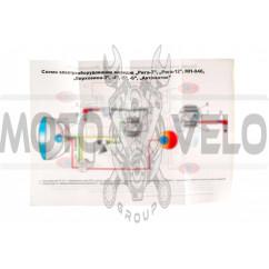 Схема электрооборудования РИГА, ВЕРХОВИНА EVO