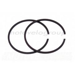 Кольца поршневые Ø40*1.5мм (пара) BEST (mod.B)